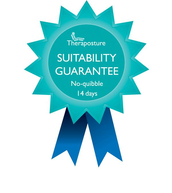 Theraposture 14-day Suitability Guarantee