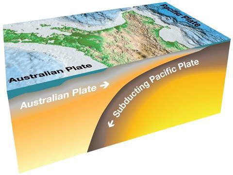 Hikurangi subduction zone, image credit: GNS Science.