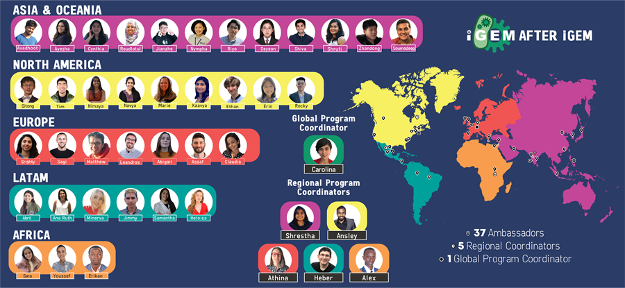 World map with the faces of our 37 Ambassadors, 5 Regional Coordinators, and 1 Global Program Coordinator.