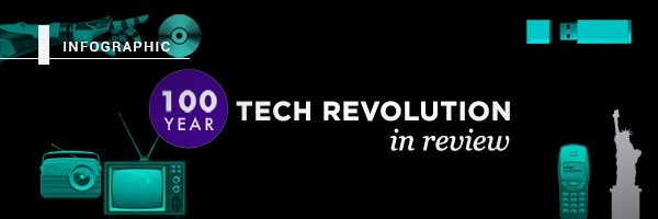 A 100 year tech revolution in review – plus what's ahead