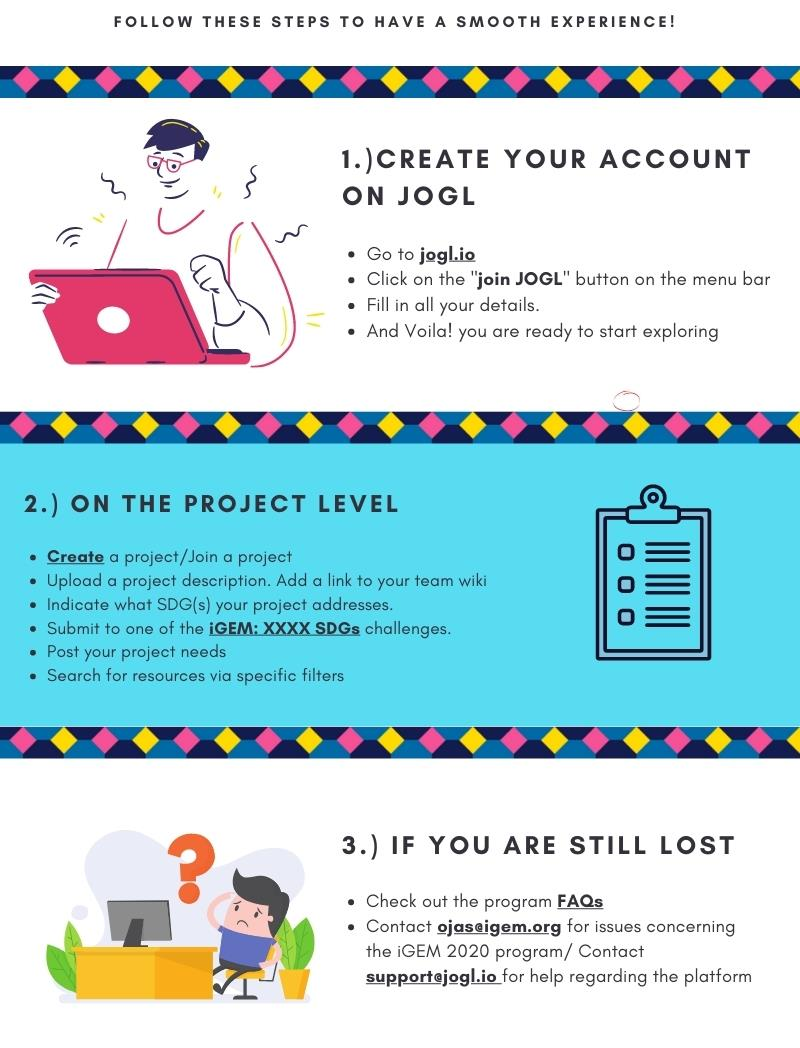 """JOGL Onboarding img: """"Follow these steps to have a smooth experience!"""" Click to download a PDF of the onboarding guide."""
