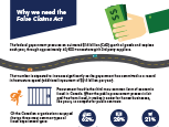 Infographic: Why we need the Canadian False Claims Act