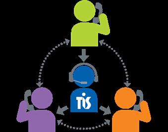 TIS interpreter services