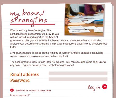 Image of 'my board strengths' tool.