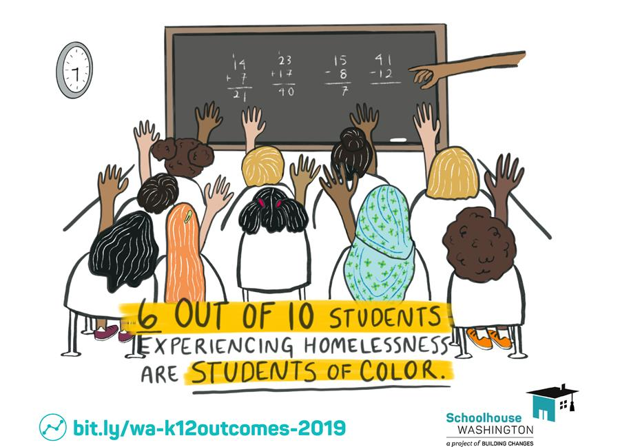 6 out of 10 students experiencing homelessness are students of color