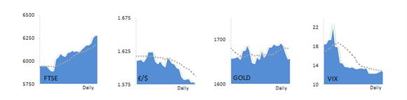 Cantor Capital Graphs