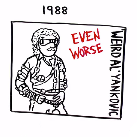 Weird Al's Illustrated Discography