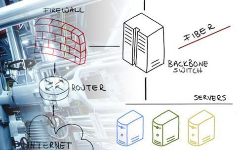 Application sketch.