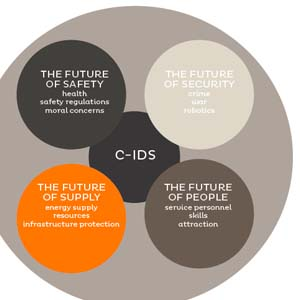 C-IDS - intelligence, defense & security