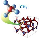 Zeolites for methane capture