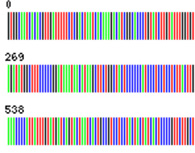 Colourful DNA barcodes can confirm species identity.