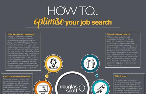 How to optimise your job search