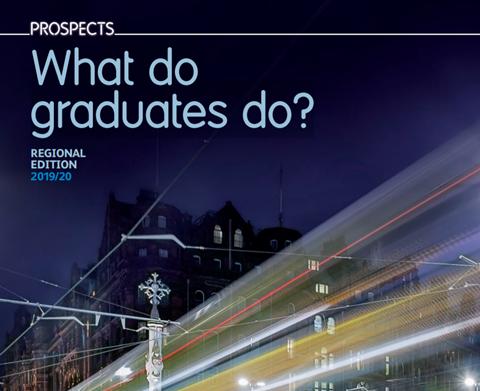 What do graduates do?