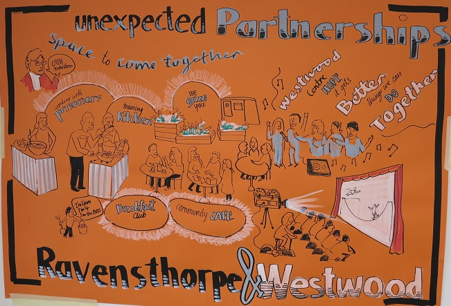 'Visual minute' of WestRaven's community cafe project presentation