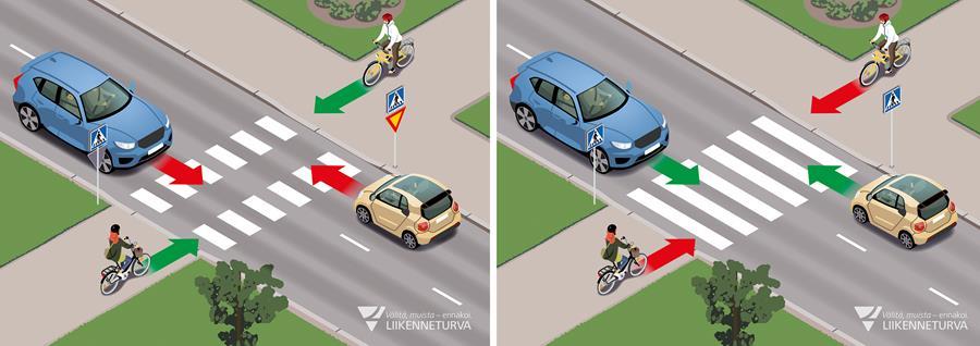 Kuvassa kaksi vaihtoehtoista tapaa korjata pyörätien jatke uuden lain mukaiseksi. Kuva Jussi Kaakinen/Liikenneturva.