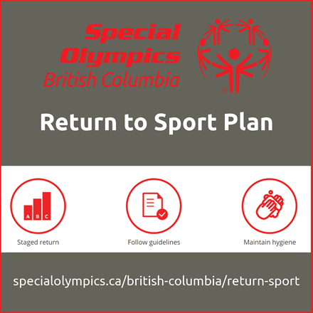 SOBC Return to Sport Plan basic principles