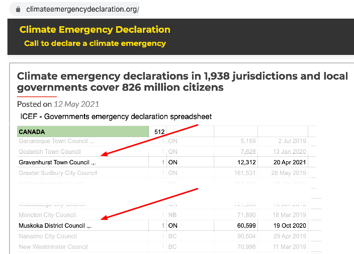 Picture of webpage with Climate Emergency Declaration List, with Gravenhurst and Muskoka emphasized.