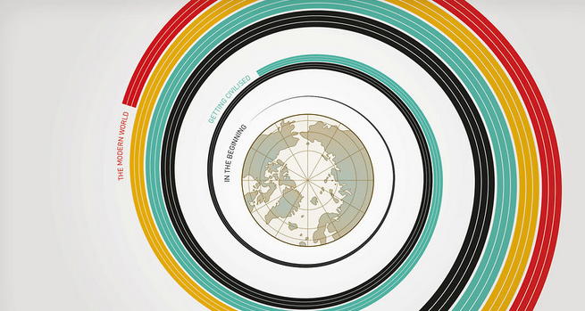The Infographic History of the World ( in 1min 20sec)